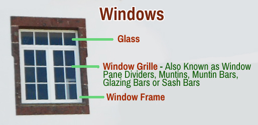 Window Terminology -- Parts of a Window